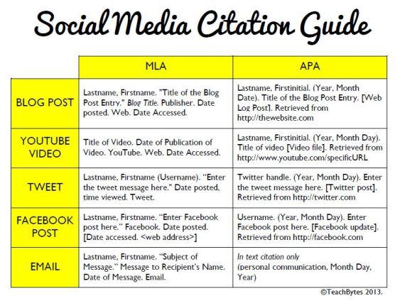 SocialMediaCitation